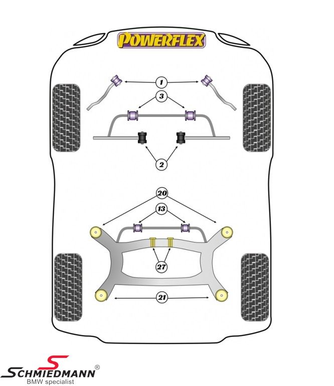 Powerflex racing stabilisator bøsnings-sæt for 30,0MM (Diagram ref. 3)